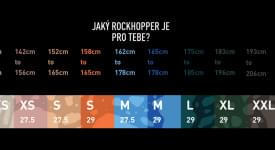 Tabulka velikostí nového Rochoppera 2021